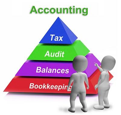 مشاور مالی،مشاور مالیاتی،مشاوره،مالیات،مالی،خدمات،حسابداری،حسابرس
